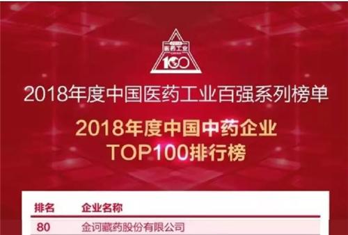 金诃藏药荣获2018年度中国中药企业百强称号