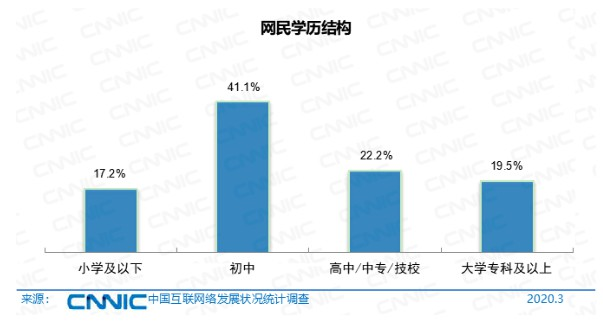 CNNIN最新報告:中國電商正朝四個方向繁榮_行業觀察_電商報