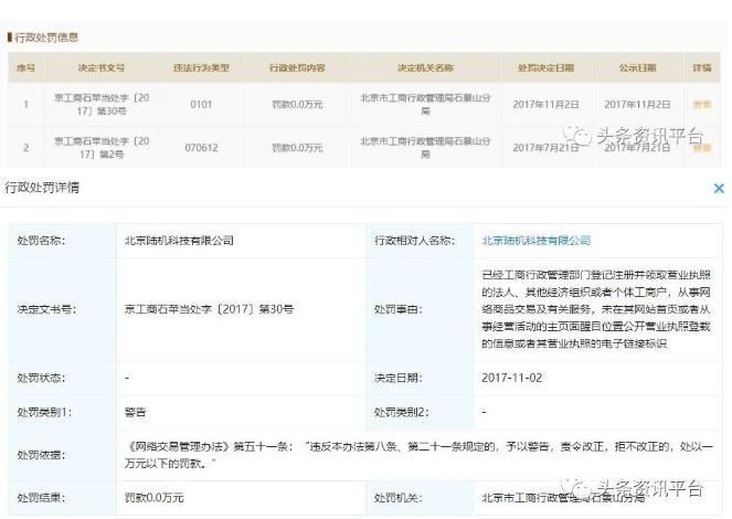 陆机科技:从微客谷到赋泽谷,包装几经变换仍难逃行政处罚(一)
