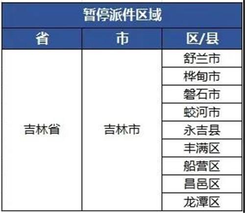 葆婴关于吉林省吉林市部分区域订单暂停派件的通知