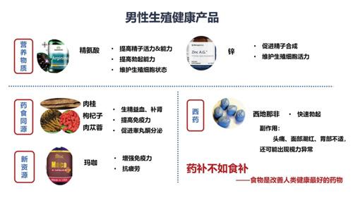 三生中国揭秘肽参牡蛎饮如何唤醒生命原动力