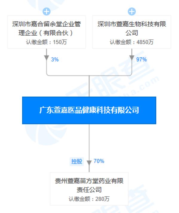 """萱嘉生物旗下""""安幕茵""""涉传遭监管部门查处"""