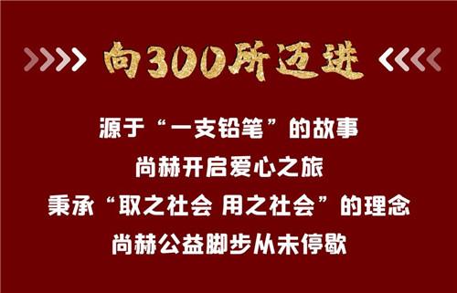 《中国市场监管报》报道|尚赫:心系慈善 爱心永续第14张